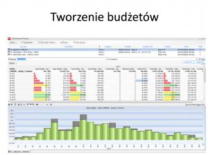 Planowanie popytu - system do zarządzania produkcją