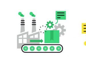Identyfikacja produktu – całkowita przejrzystość łańcucha dostaw