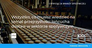 identyfikacja produktu - przejrzystość łańcucha dostaw